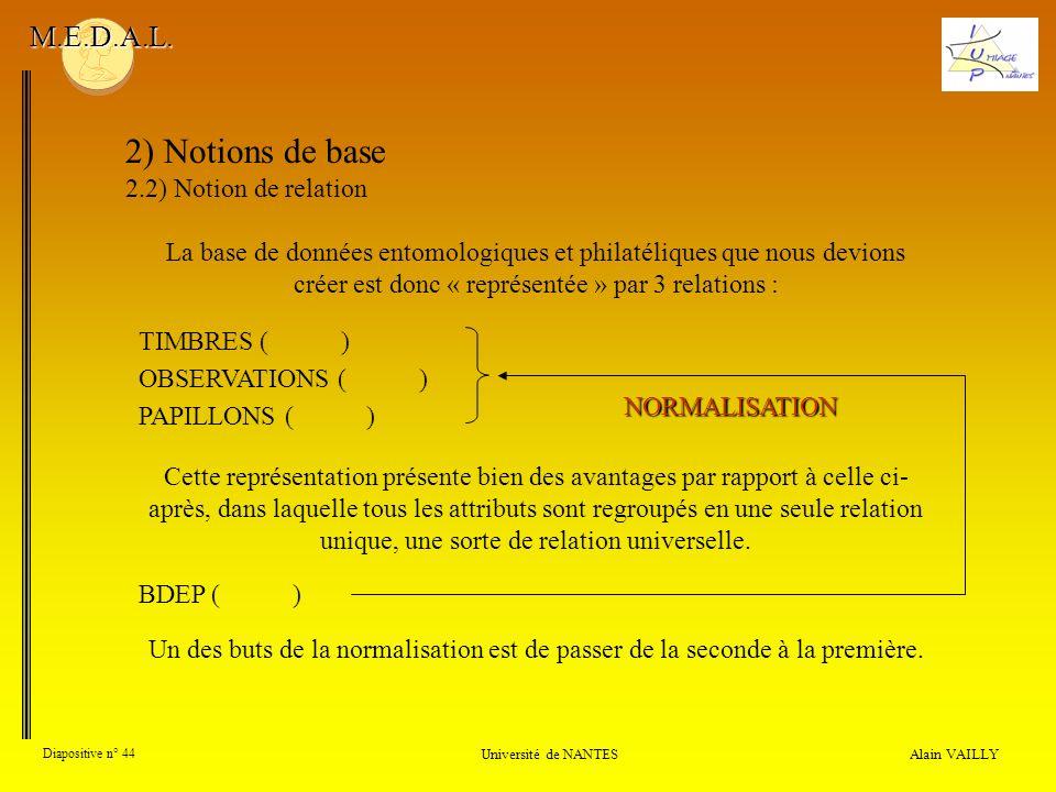 Alain VAILLY Diapositive n° 44 Université de NANTES M.E.D.A.L. 2) Notions de base 2.2) Notion de relation La base de données entomologiques et philaté