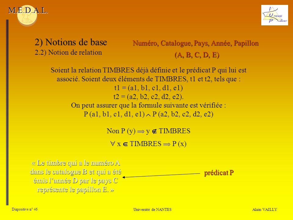 Alain VAILLY Diapositive n° 46 Université de NANTES M.E.D.A.L. 2) Notions de base 2.2) Notion de relation Soient la relation TIMBRES déjà définie et l