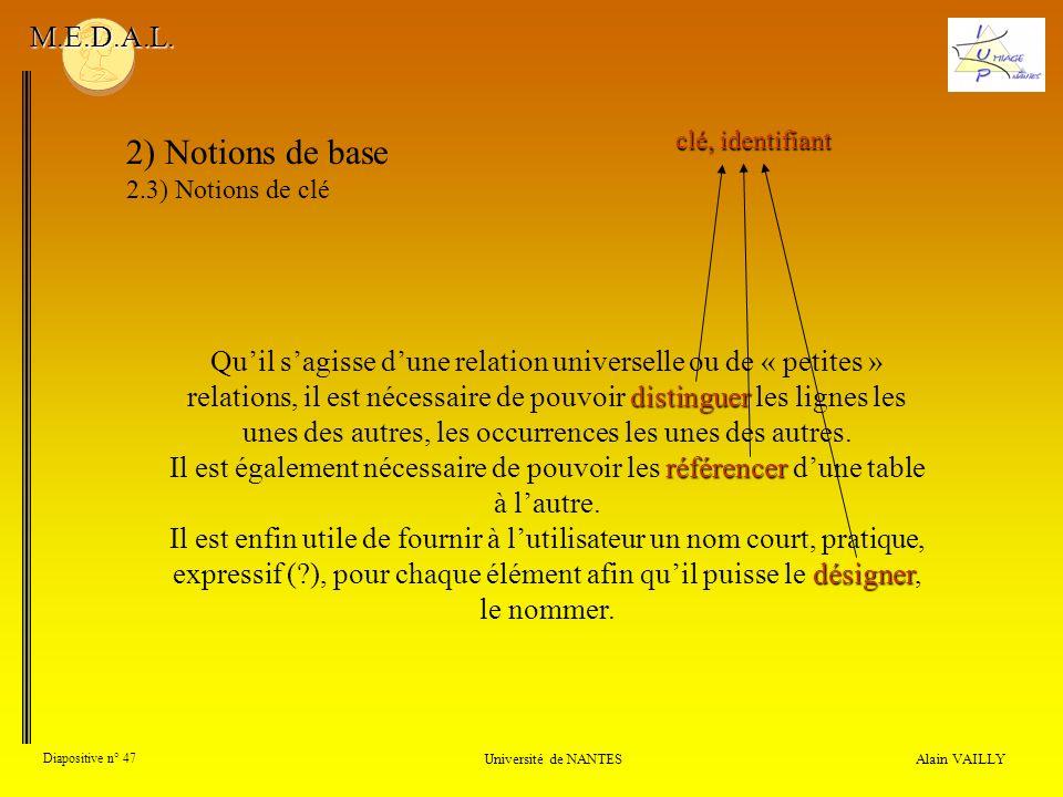 Alain VAILLY Diapositive n° 47 Université de NANTES M.E.D.A.L. 2) Notions de base 2.3) Notions de clé distinguer Quil sagisse dune relation universell