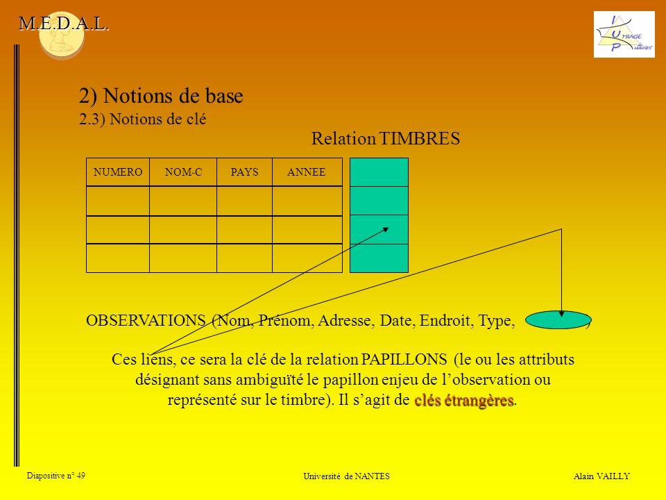 NUMERONOM-CPAYSANNEE Alain VAILLY Diapositive n° 49 Université de NANTES M.E.D.A.L. 2) Notions de base 2.3) Notions de clé clés étrangères Ces liens,