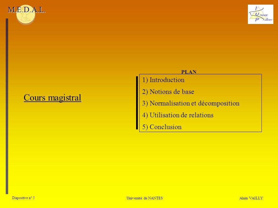 Alain VAILLY Diapositive n° 5 Université de NANTES M.E.D.A.L. Cours magistral 1) Introduction 2) Notions de base 3) Normalisation et décomposition 4)