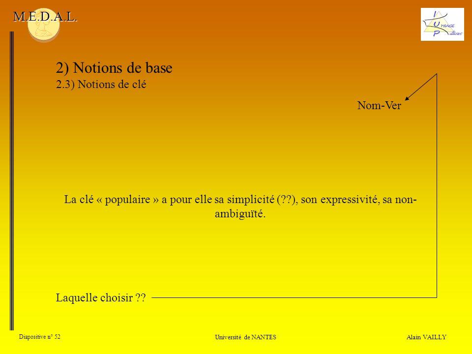 Alain VAILLY Diapositive n° 52 Université de NANTES M.E.D.A.L. 2) Notions de base 2.3) Notions de clé Nom-Ver Laquelle choisir ?? La clé « populaire »
