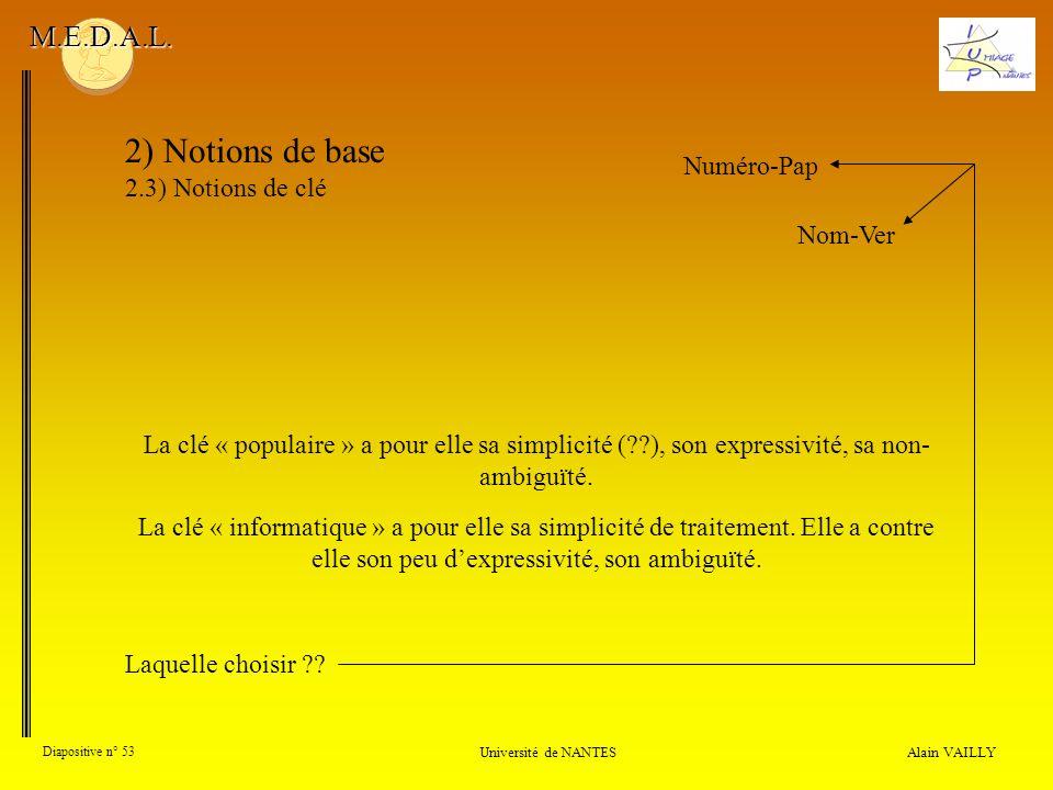 Alain VAILLY Diapositive n° 53 Université de NANTES M.E.D.A.L. 2) Notions de base 2.3) Notions de clé Nom-Ver Laquelle choisir ?? La clé « populaire »