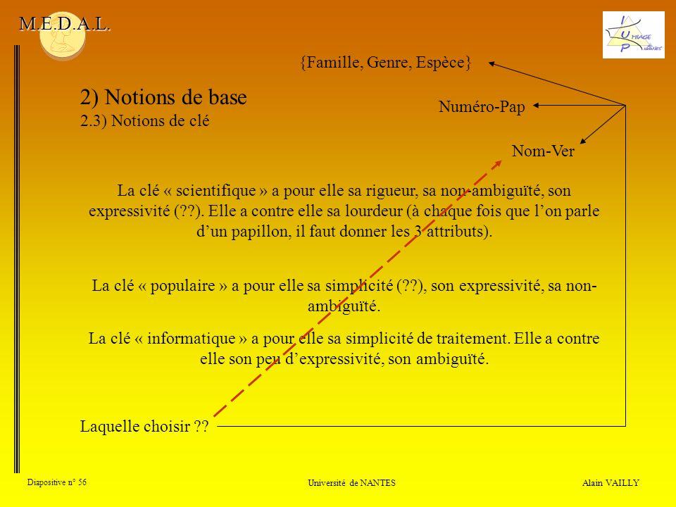 Alain VAILLY Diapositive n° 56 Université de NANTES M.E.D.A.L. 2) Notions de base 2.3) Notions de clé La clé « scientifique » a pour elle sa rigueur,