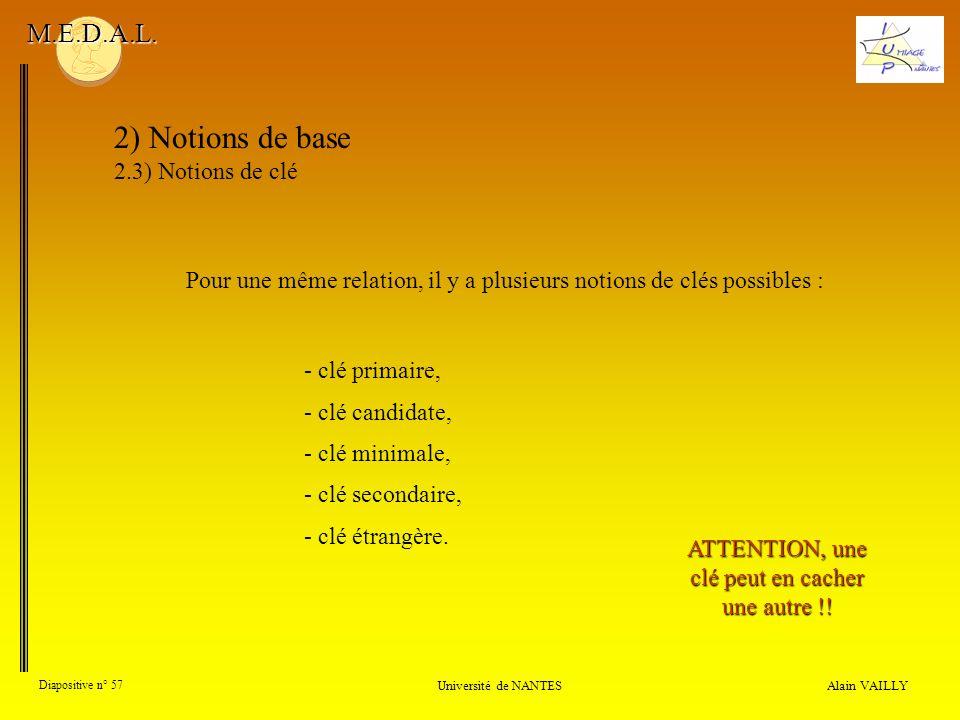 Alain VAILLY Diapositive n° 57 Université de NANTES M.E.D.A.L. 2) Notions de base 2.3) Notions de clé Pour une même relation, il y a plusieurs notions