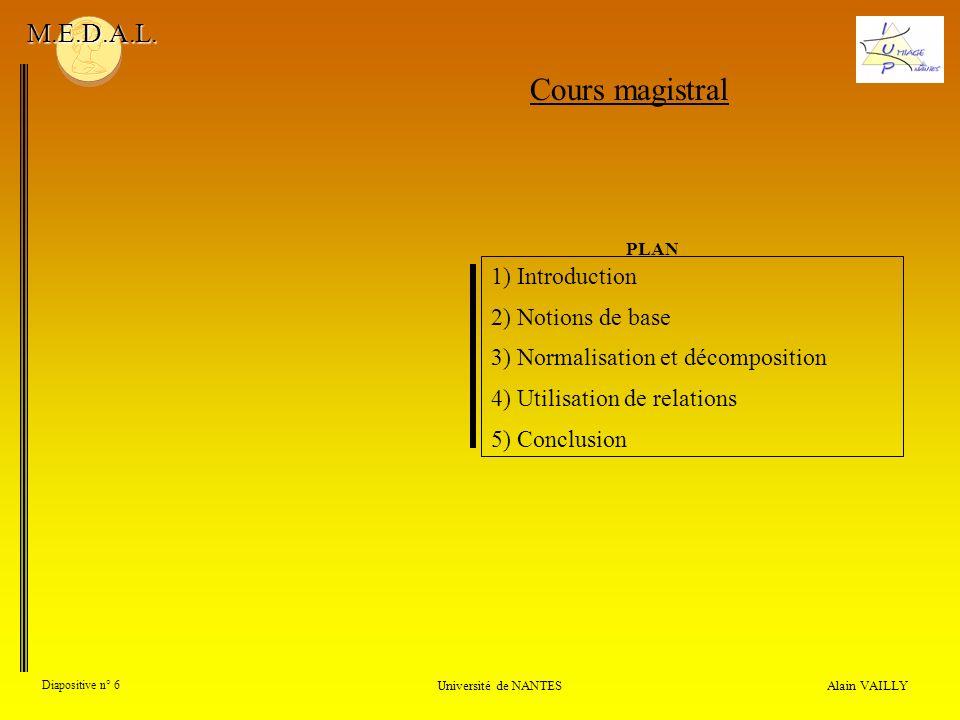 Alain VAILLY Diapositive n° 6 Université de NANTES M.E.D.A.L. Cours magistral 1) Introduction 2) Notions de base 3) Normalisation et décomposition 4)