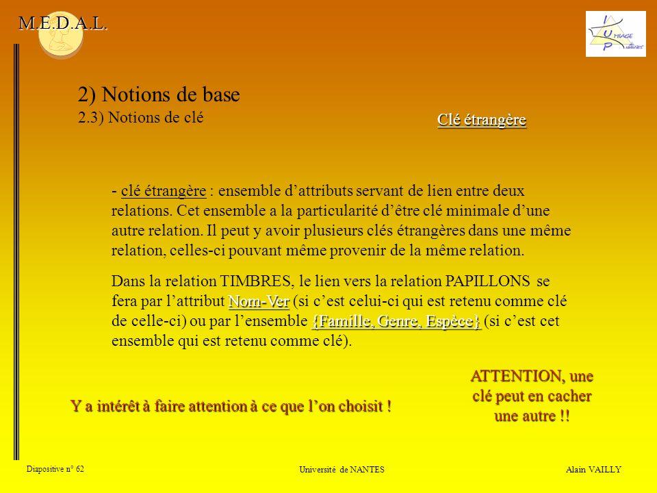 Alain VAILLY Diapositive n° 62 Université de NANTES M.E.D.A.L. 2) Notions de base 2.3) Notions de clé Clé étrangère - clé étrangère : ensemble dattrib