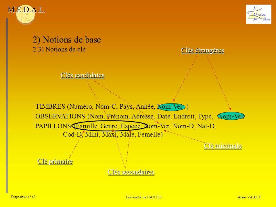 Alain VAILLY Diapositive n° 63 Université de NANTES M.E.D.A.L. 2) Notions de base 2.3) Notions de clé Clés étrangères PAPILLONS (Famille, Genre, Espèc