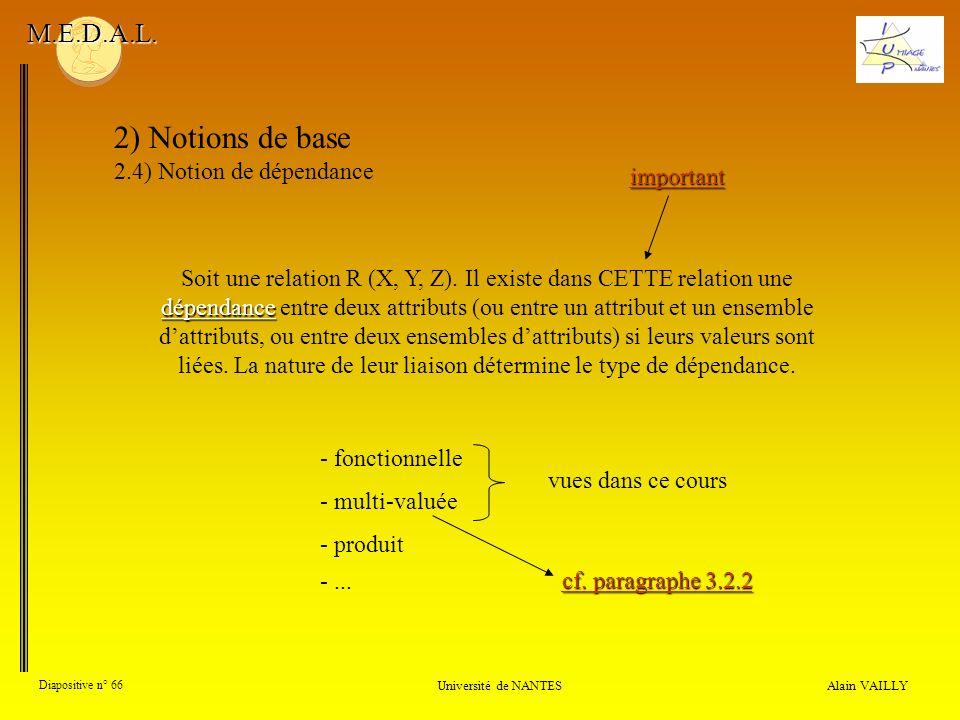 Alain VAILLY Diapositive n° 66 Université de NANTES M.E.D.A.L. 2) Notions de base 2.4) Notion de dépendance dépendance Soit une relation R (X, Y, Z).