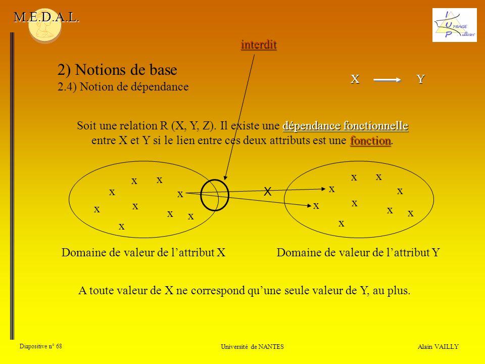 Alain VAILLY Diapositive n° 68 Université de NANTES M.E.D.A.L. 2) Notions de base 2.4) Notion de dépendance A toute valeur de X ne correspond quune se