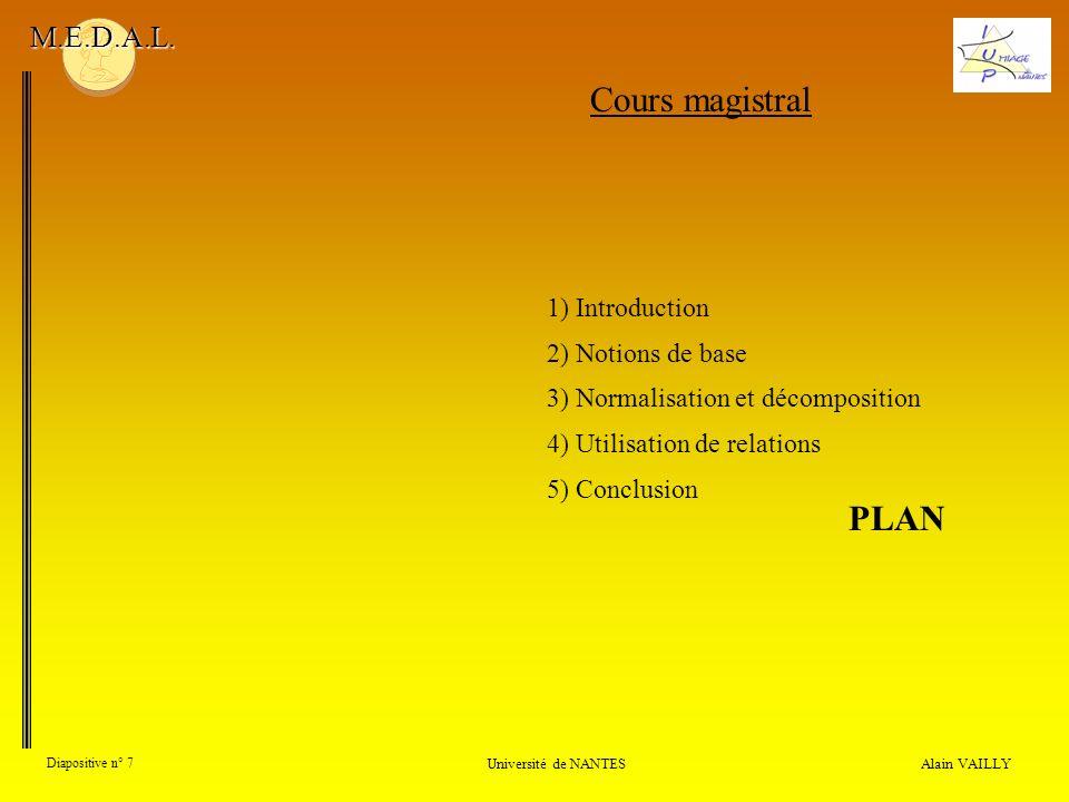 Alain VAILLY Diapositive n° 7 Université de NANTES M.E.D.A.L. Cours magistral PLAN 1) Introduction 2) Notions de base 3) Normalisation et décompositio