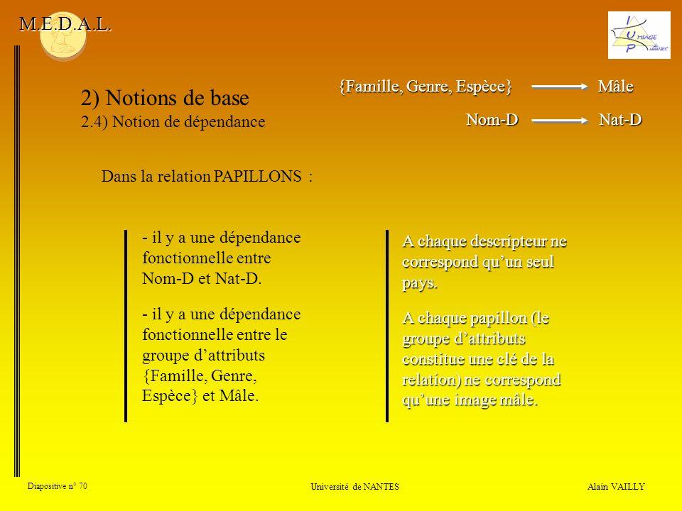 Alain VAILLY Diapositive n° 70 Université de NANTES M.E.D.A.L. 2) Notions de base 2.4) Notion de dépendance - il y a une dépendance fonctionnelle entr