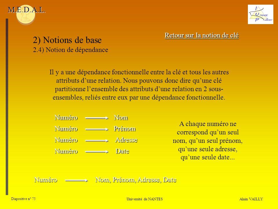 Alain VAILLY Diapositive n° 75 Université de NANTES M.E.D.A.L. 2) Notions de base 2.4) Notion de dépendance Il y a une dépendance fonctionnelle entre