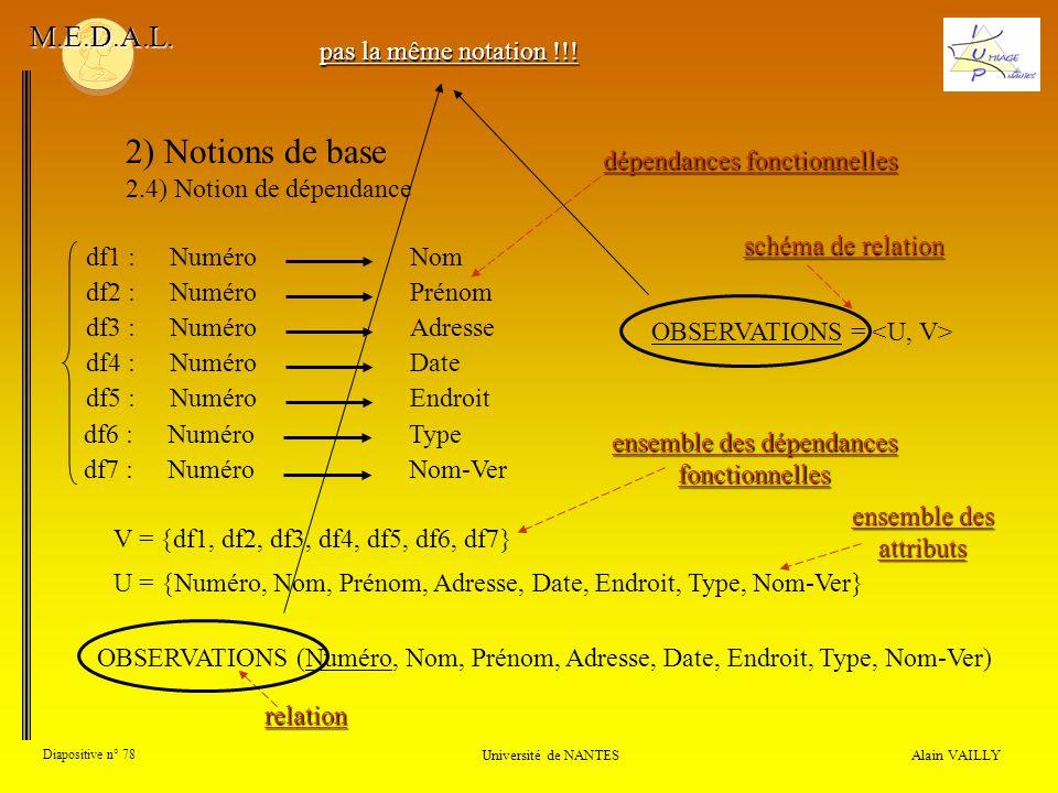 Alain VAILLY Diapositive n° 78 Université de NANTES M.E.D.A.L. 2) Notions de base 2.4) Notion de dépendance relation OBSERVATIONS (Numéro, Nom, Prénom