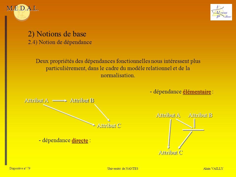 Alain VAILLY Diapositive n° 79 Université de NANTES M.E.D.A.L. 2) Notions de base 2.4) Notion de dépendance Deux propriétés des dépendances fonctionne