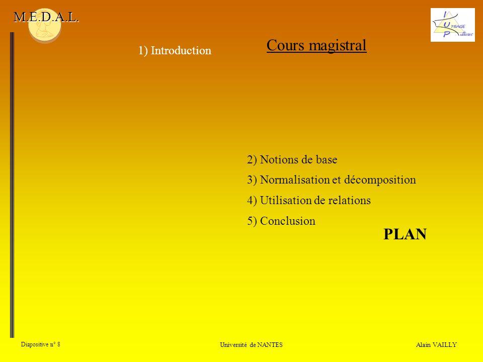 Alain VAILLY Diapositive n° 8 Université de NANTES M.E.D.A.L. Cours magistral 1) Introduction PLAN 2) Notions de base 3) Normalisation et décompositio