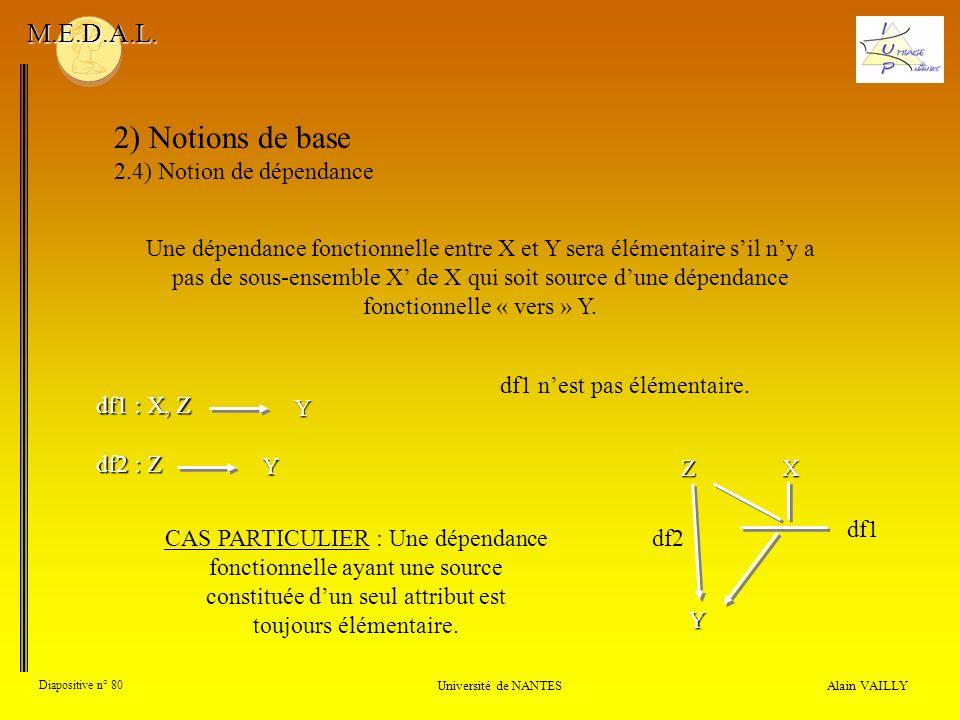 Alain VAILLY Diapositive n° 80 Université de NANTES M.E.D.A.L. 2) Notions de base 2.4) Notion de dépendance Une dépendance fonctionnelle entre X et Y