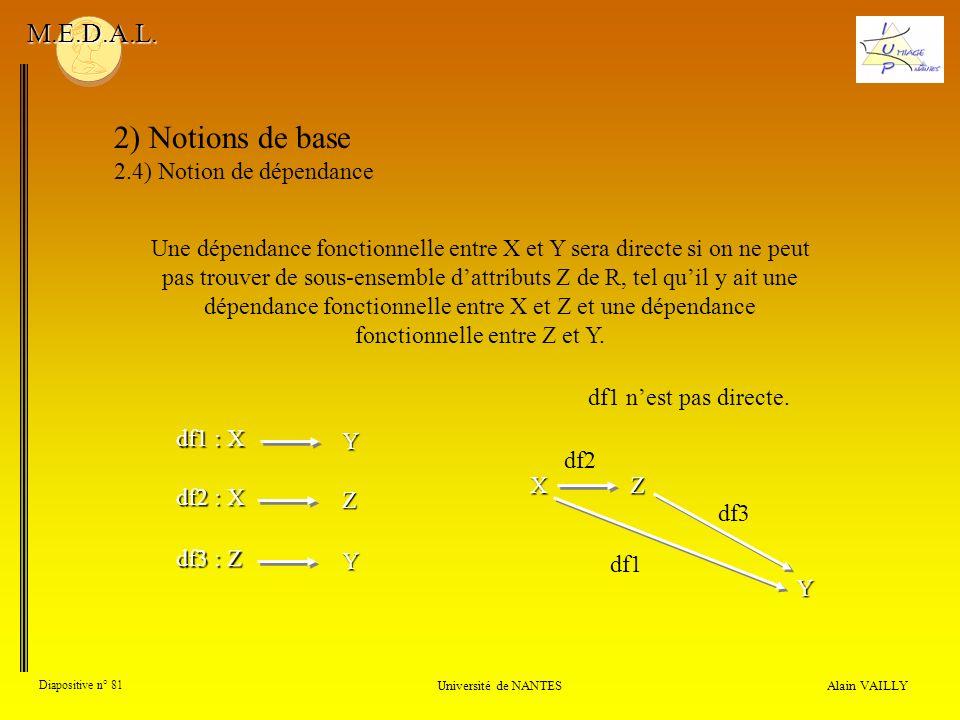 Alain VAILLY Diapositive n° 81 Université de NANTES M.E.D.A.L. 2) Notions de base 2.4) Notion de dépendance Une dépendance fonctionnelle entre X et Y