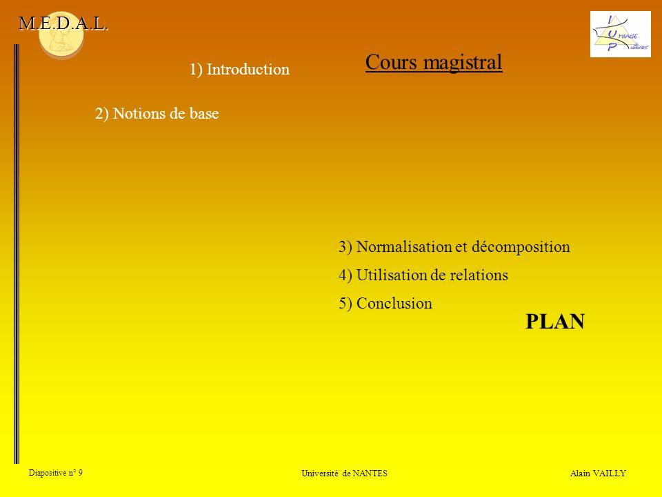 Alain VAILLY Diapositive n° 9 Université de NANTES M.E.D.A.L. Cours magistral 1) Introduction 2) Notions de base PLAN 3) Normalisation et décompositio