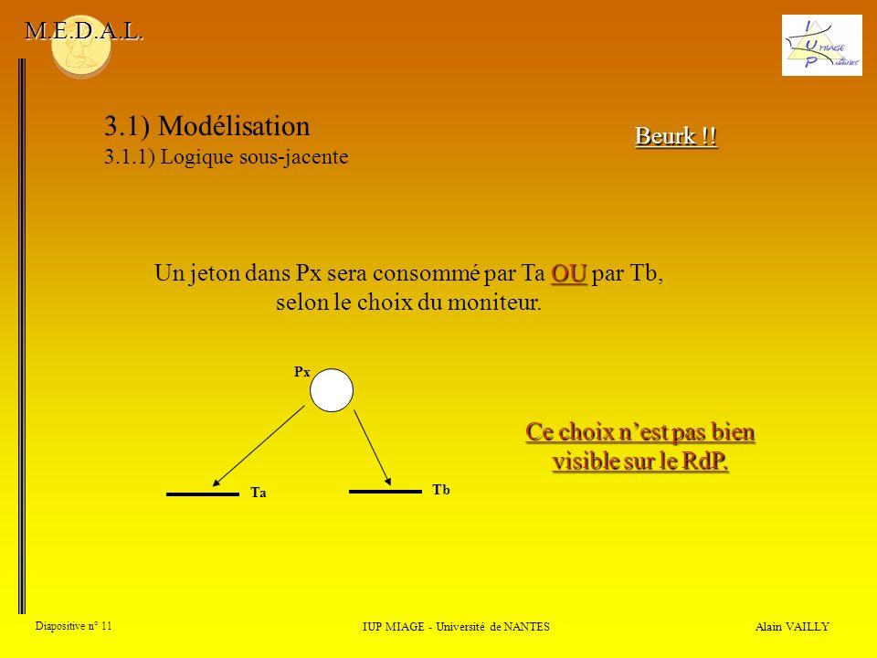 OU Un jeton dans Px sera consommé par Ta OU par Tb, selon le choix du moniteur.