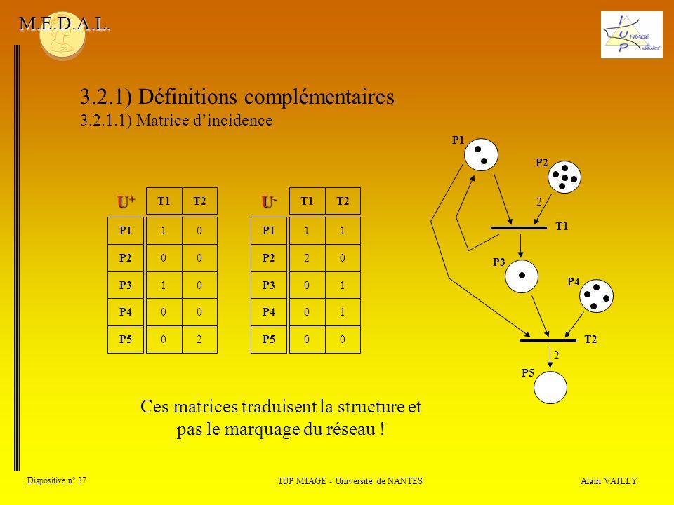 Alain VAILLY Diapositive n° 37 IUP MIAGE - Université de NANTES M.E.D.A.L.