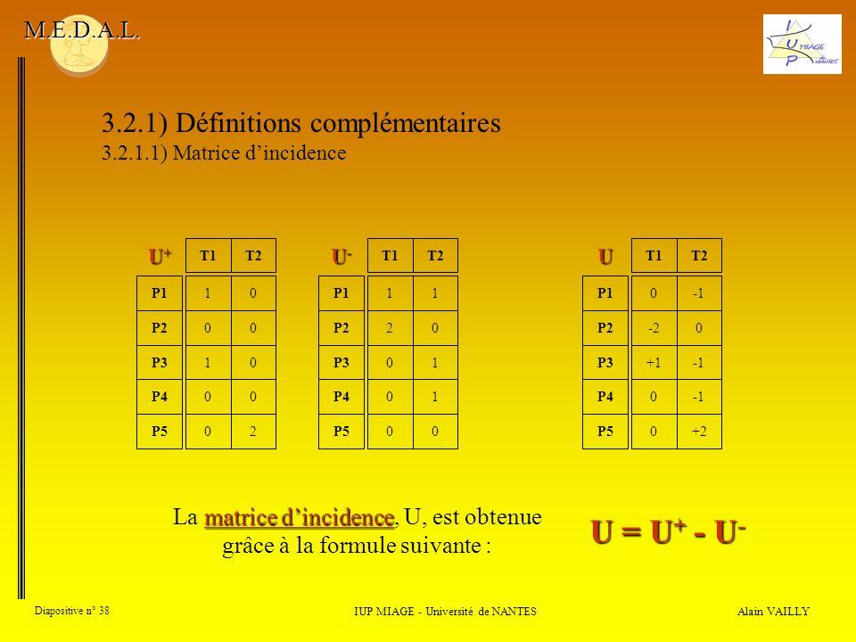 Alain VAILLY Diapositive n° 38 IUP MIAGE - Université de NANTES M.E.D.A.L.