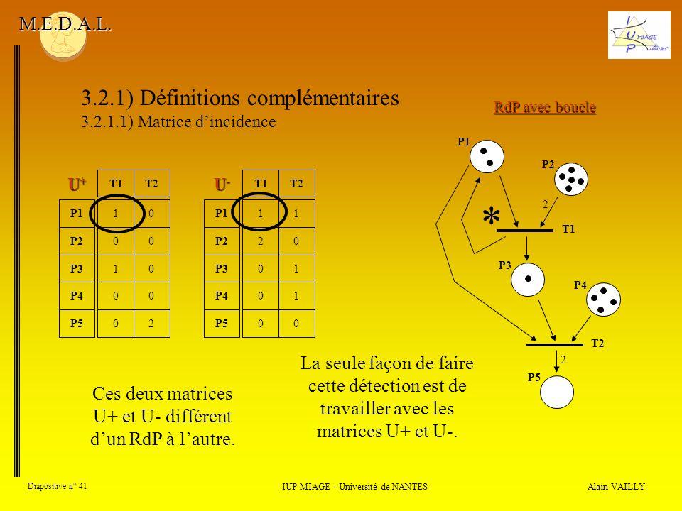 Alain VAILLY Diapositive n° 41 IUP MIAGE - Université de NANTES M.E.D.A.L.