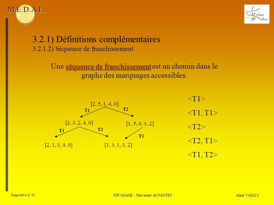 Alain VAILLY Diapositive n° 42 IUP MIAGE - Université de NANTES M.E.D.A.L.