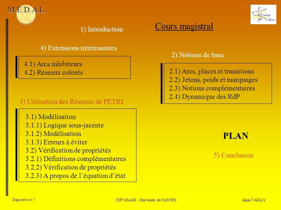 Alain VAILLY Diapositive n° 6 1) Rappels IUP MIAGE - Université de NANTES M.E.D.A.L.