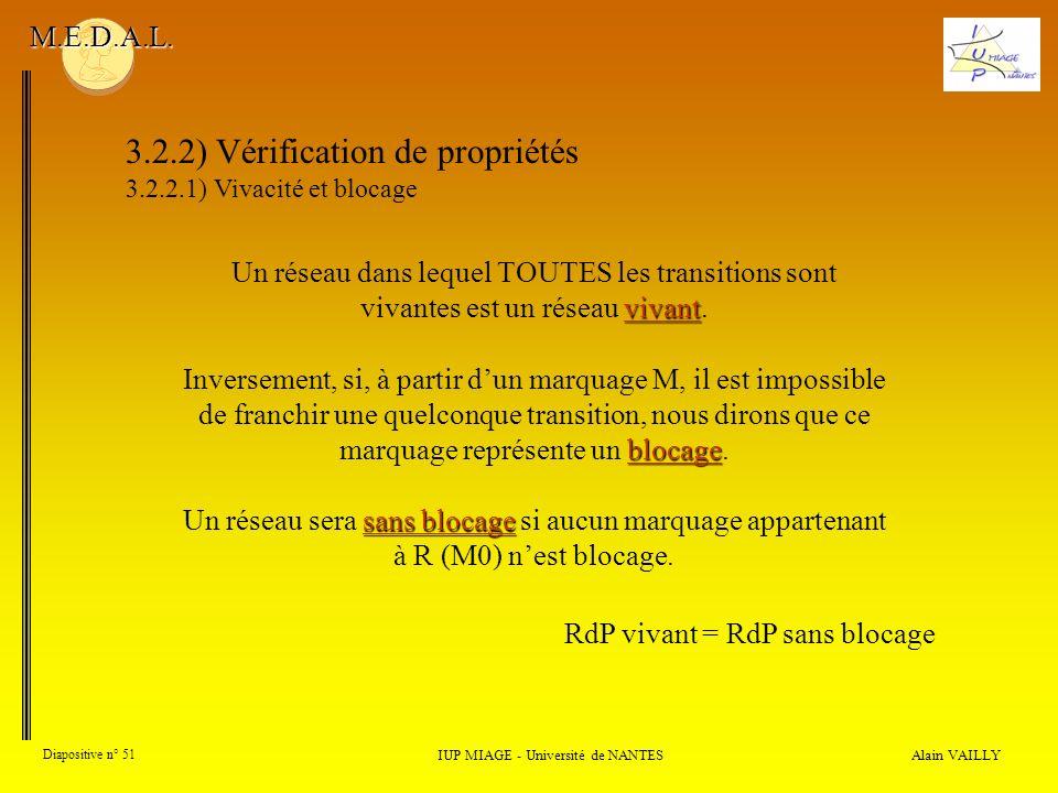 Alain VAILLY Diapositive n° 51 IUP MIAGE - Université de NANTES M.E.D.A.L.