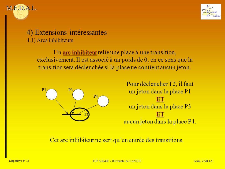 Alain VAILLY Diapositive n° 72 IUP MIAGE - Université de NANTES M.E.D.A.L.