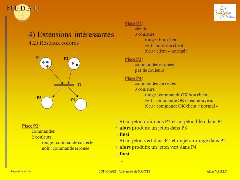 Alain VAILLY Diapositive n° 76 IUP MIAGE - Université de NANTES M.E.D.A.L.