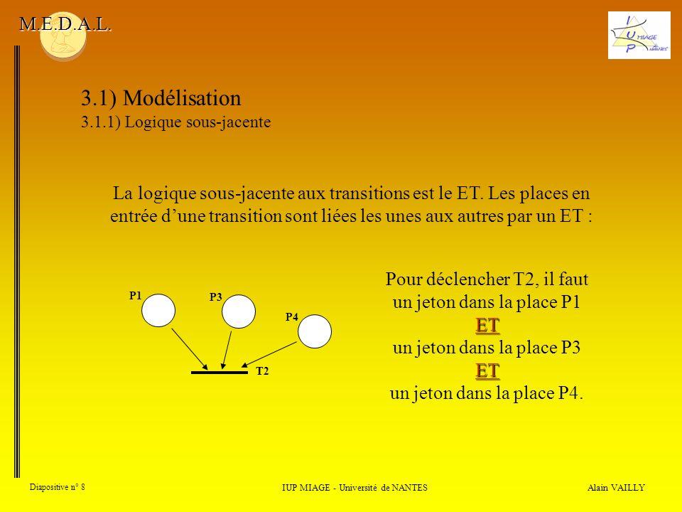 La logique sous-jacente aux transitions est le ET.