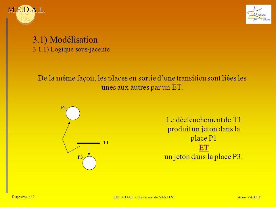 Alain VAILLY Diapositive n° 70 IUP MIAGE - Université de NANTES M.E.D.A.L.
