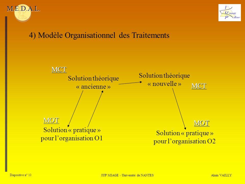 Alain VAILLY Diapositive n° 10 4) Modèle Organisationnel des Traitements IUP MIAGE - Université de NANTES M.E.D.A.L. Solution « pratique » pour lorgan