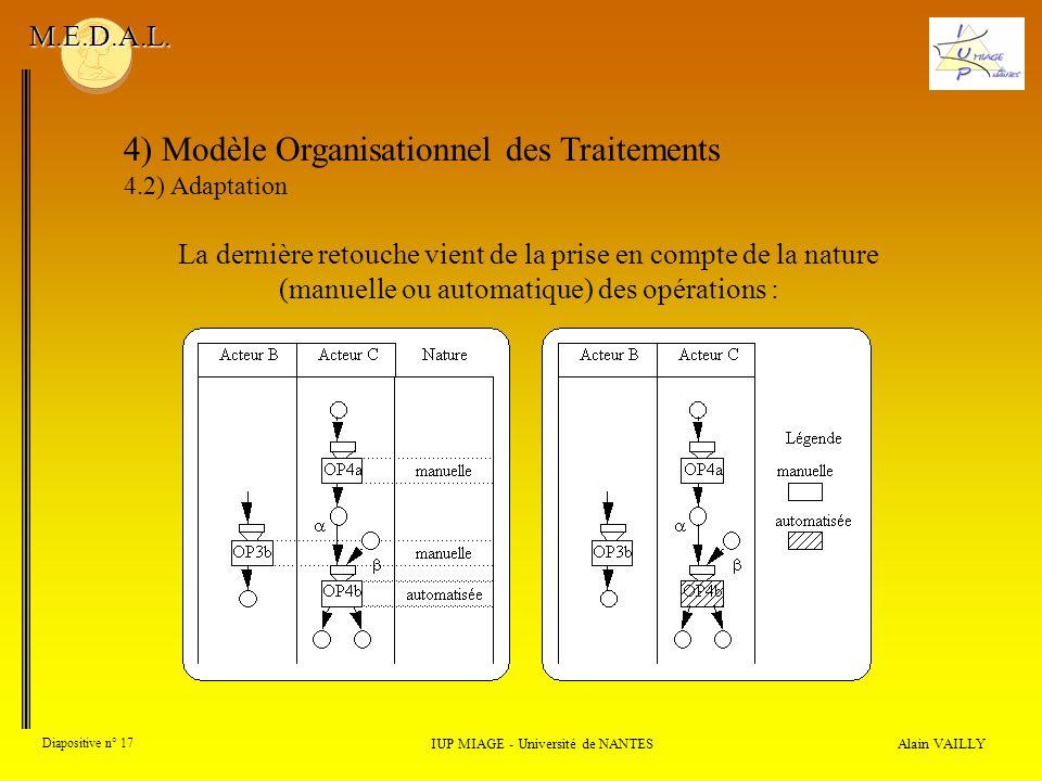 Alain VAILLY Diapositive n° 17 4) Modèle Organisationnel des Traitements 4.2) Adaptation IUP MIAGE - Université de NANTES M.E.D.A.L. La dernière retou