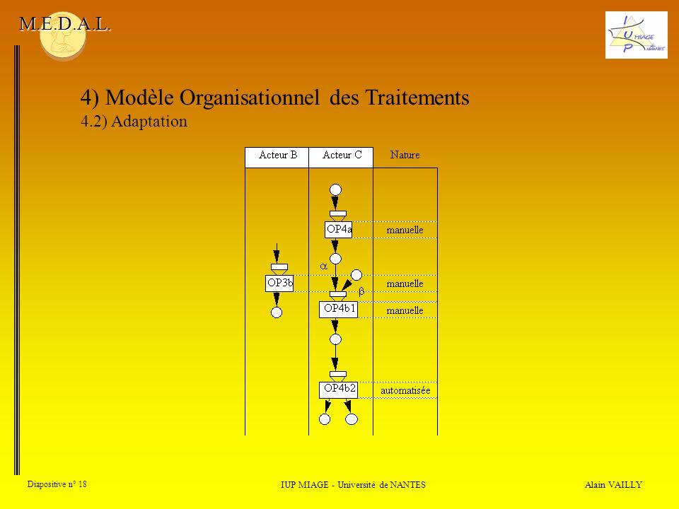 Alain VAILLY Diapositive n° 18 4) Modèle Organisationnel des Traitements 4.2) Adaptation IUP MIAGE - Université de NANTES M.E.D.A.L.