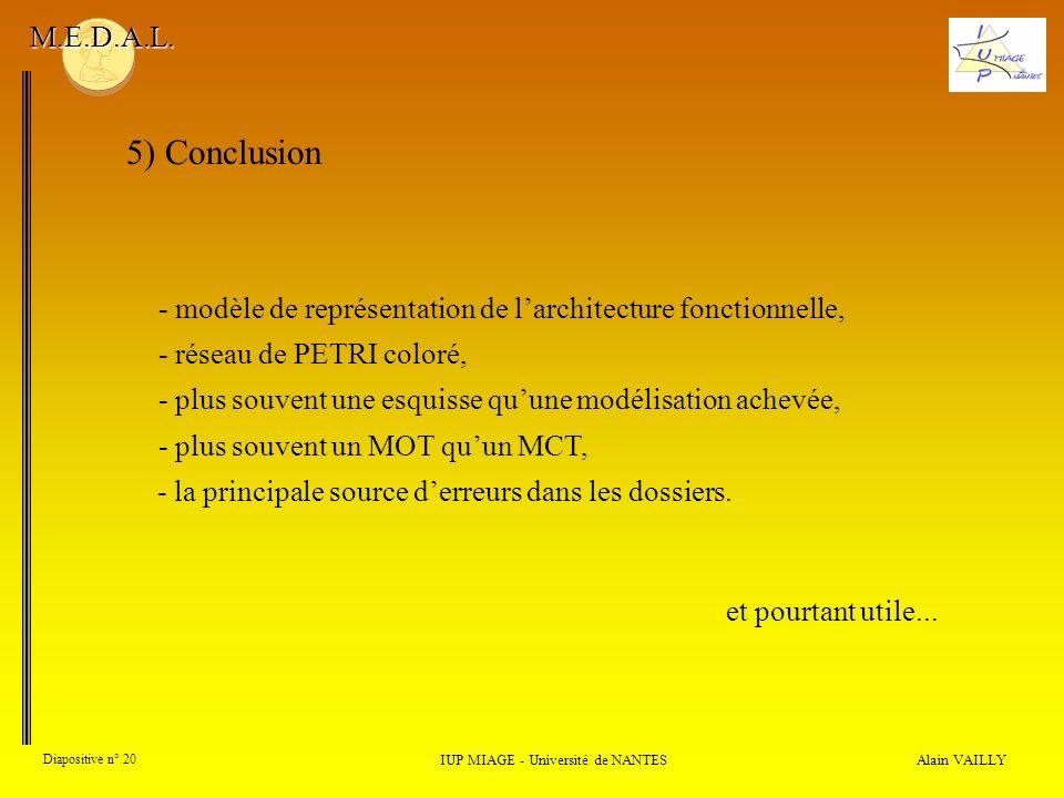 Alain VAILLY Diapositive n° 20 IUP MIAGE - Université de NANTES M.E.D.A.L. 5) Conclusion - modèle de représentation de larchitecture fonctionnelle, -