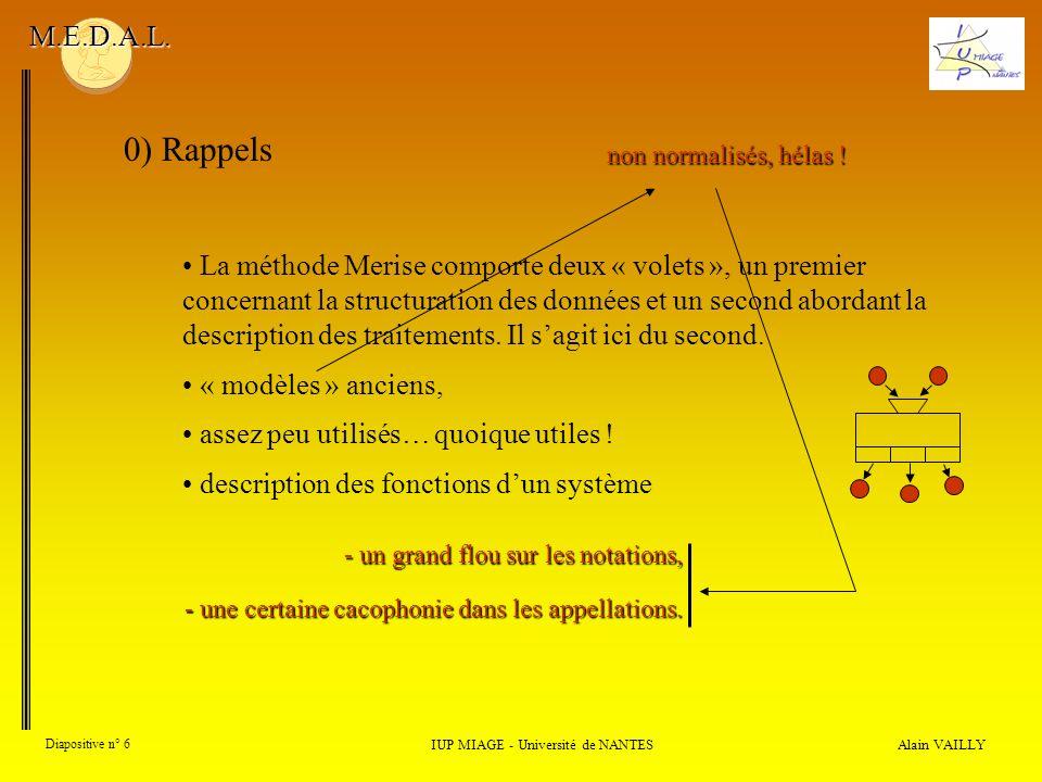 Alain VAILLY Diapositive n° 6 0) Rappels IUP MIAGE - Université de NANTES M.E.D.A.L. La méthode Merise comporte deux « volets », un premier concernant