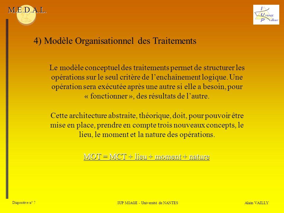 Alain VAILLY Diapositive n° 7 4) Modèle Organisationnel des Traitements IUP MIAGE - Université de NANTES M.E.D.A.L. Le modèle conceptuel des traitemen