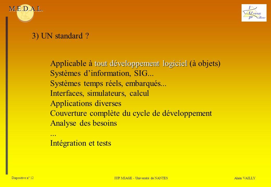 Alain VAILLY Diapositive n° 12 3) UN standard ? IUP MIAGE - Université de NANTES M.E.D.A.L. tout développement logiciel Applicable à tout développemen