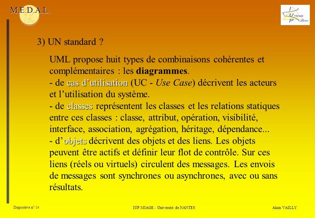 Alain VAILLY Diapositive n° 14 3) UN standard ? IUP MIAGE - Université de NANTES M.E.D.A.L. UML propose huit types de combinaisons cohérentes et compl