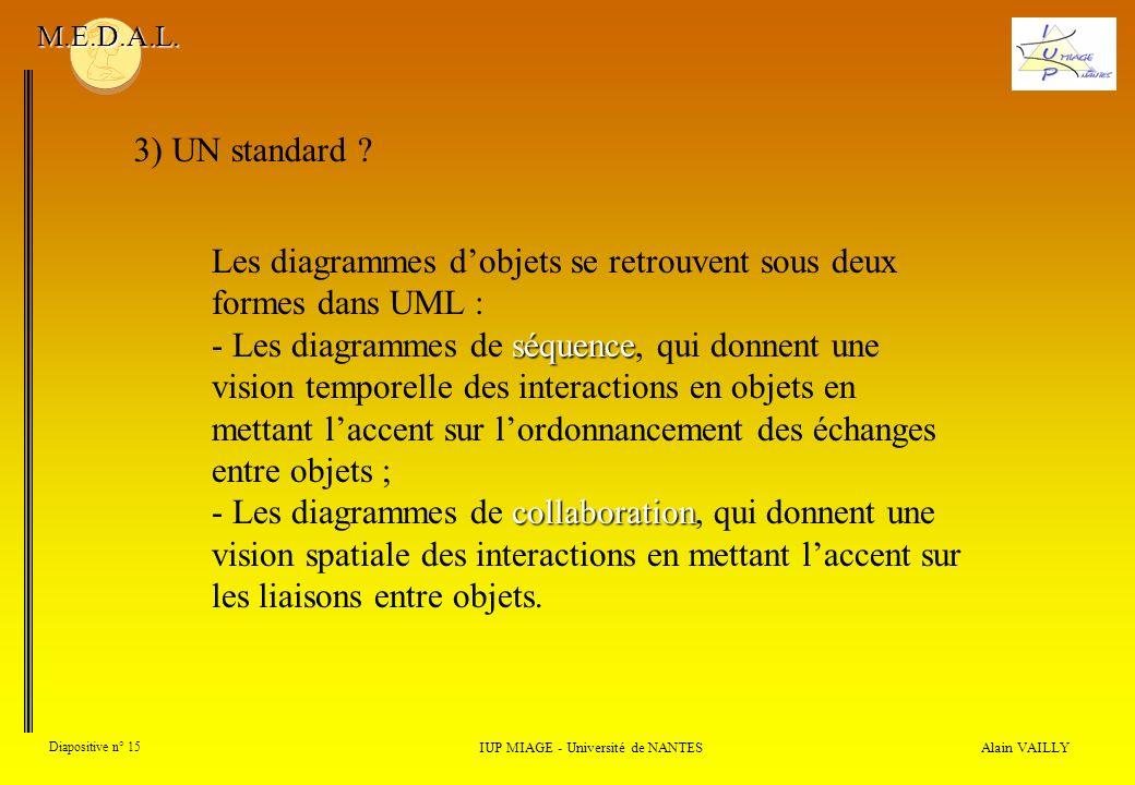 Alain VAILLY Diapositive n° 15 3) UN standard ? IUP MIAGE - Université de NANTES M.E.D.A.L. Les diagrammes dobjets se retrouvent sous deux formes dans