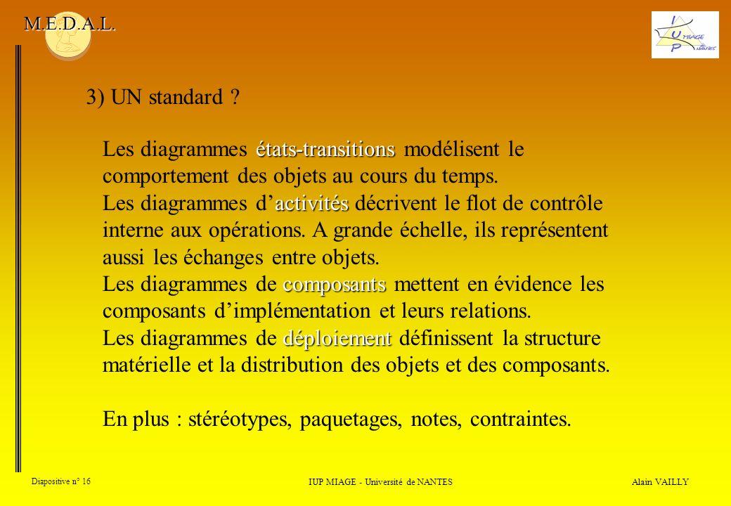 Alain VAILLY Diapositive n° 16 3) UN standard ? IUP MIAGE - Université de NANTES M.E.D.A.L. états-transitions Les diagrammes états-transitions modélis