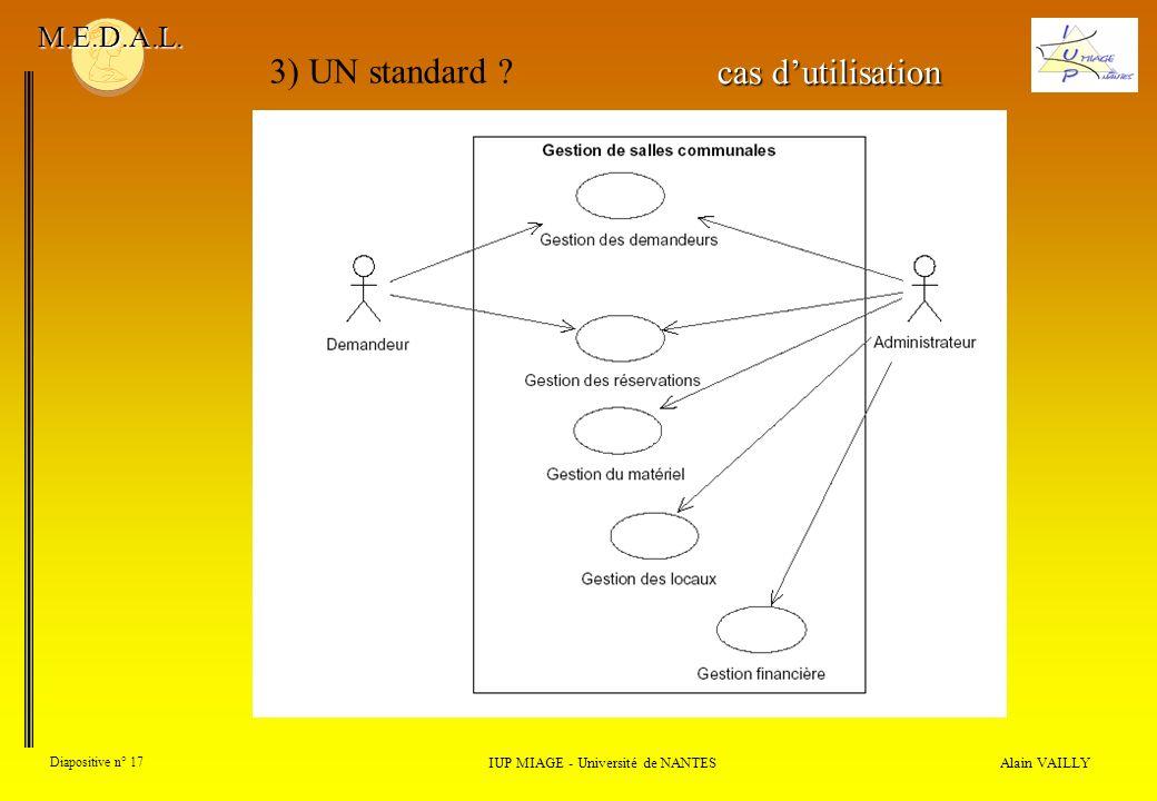 Alain VAILLY Diapositive n° 17 3) UN standard ? IUP MIAGE - Université de NANTES M.E.D.A.L. cas dutilisation