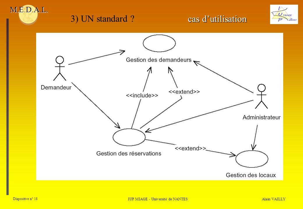 Alain VAILLY Diapositive n° 18 IUP MIAGE - Université de NANTES M.E.D.A.L. 3) UN standard ? cas dutilisation