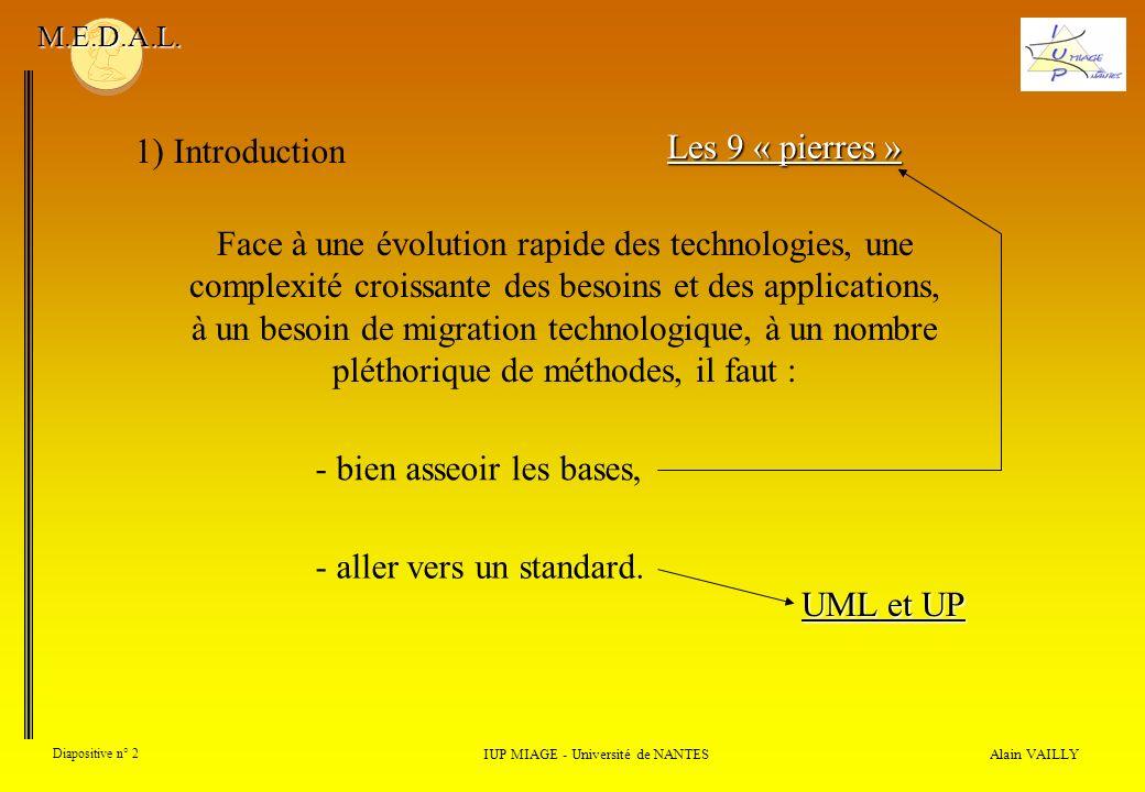 Alain VAILLY Diapositive n° 3 2) Les 9 « pierres » IUP MIAGE - Université de NANTES M.E.D.A.L.