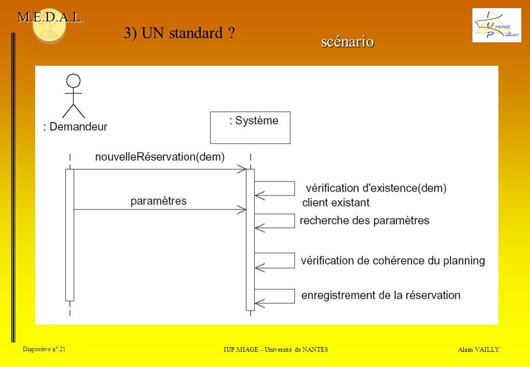 Alain VAILLY Diapositive n° 21 IUP MIAGE - Université de NANTES M.E.D.A.L. 3) UN standard ? scénario
