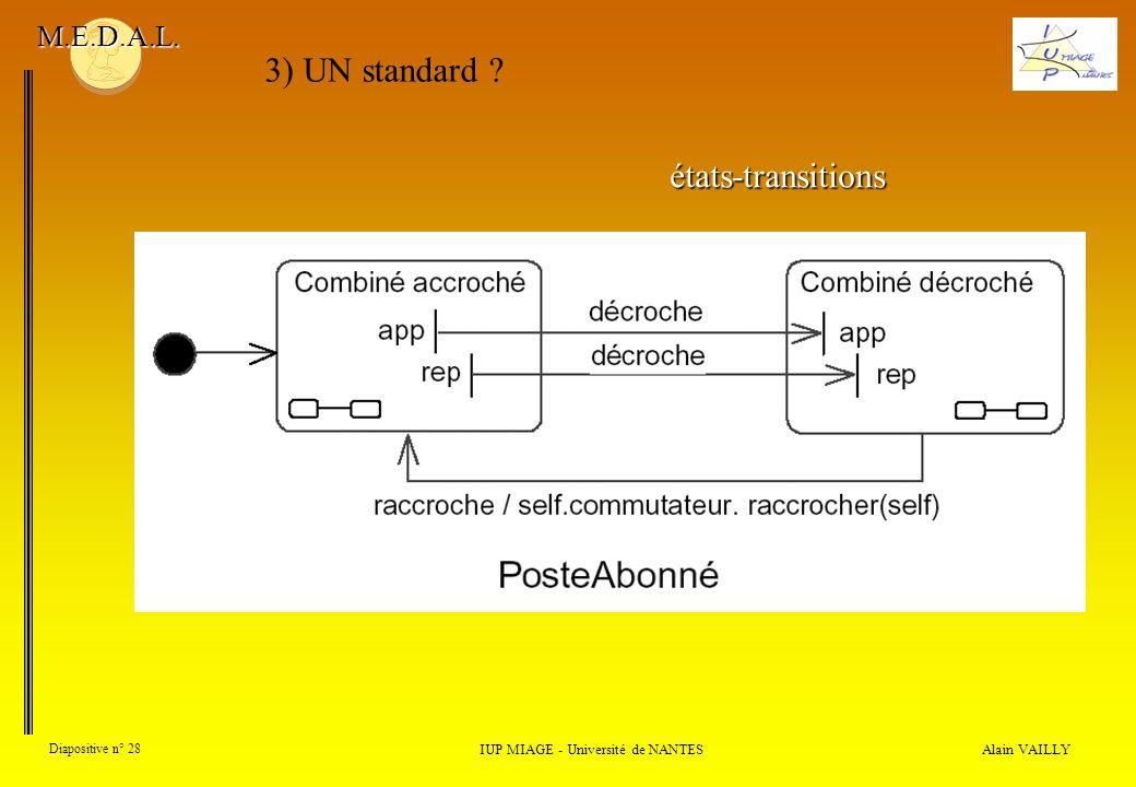 Alain VAILLY Diapositive n° 28 IUP MIAGE - Université de NANTES M.E.D.A.L. 3) UN standard ? états-transitions