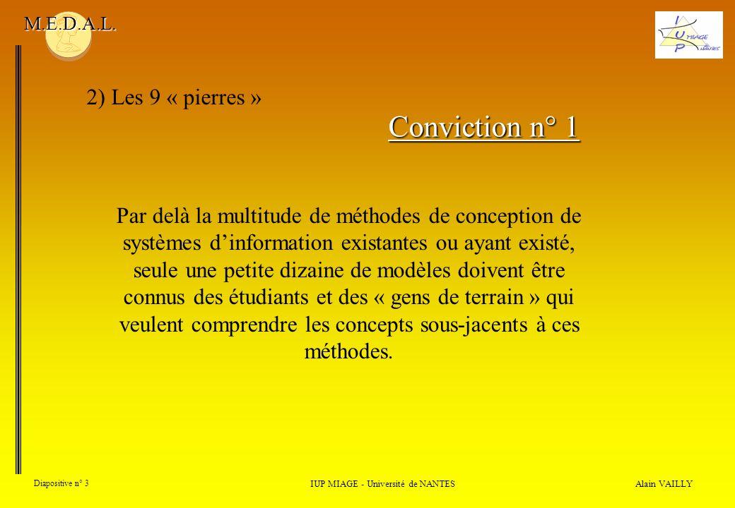Alain VAILLY Diapositive n° 3 2) Les 9 « pierres » IUP MIAGE - Université de NANTES M.E.D.A.L. Par delà la multitude de méthodes de conception de syst
